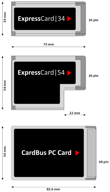 Laptop expansion card sizes