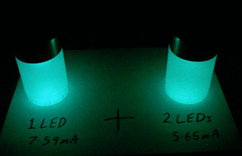 LED brightness comparison