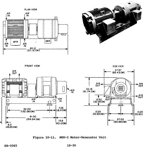 Cray Motor-Generator Unit