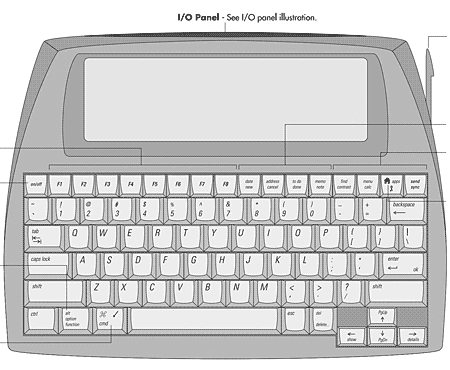 Alphasmart Dana diagram