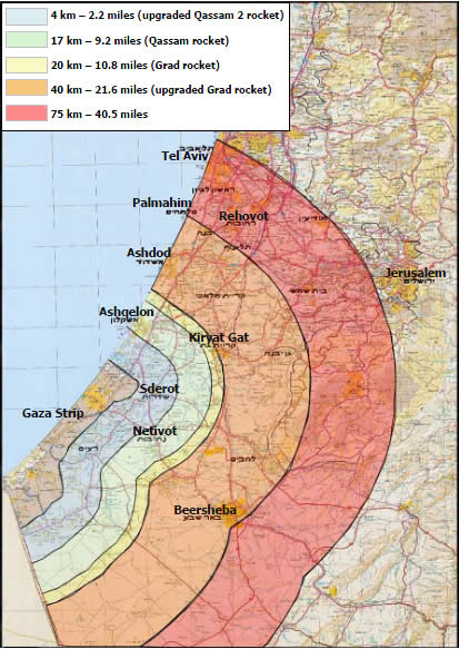 Ranges of different Palestinian missiles in Israel