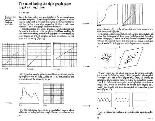 The art of finding the right graph paper...