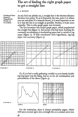 Finding the right graph paper, page 1