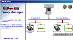 Swap Manager